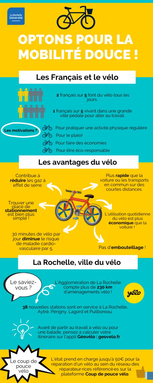 La Rochelle Université encourage la mobilité douce 1